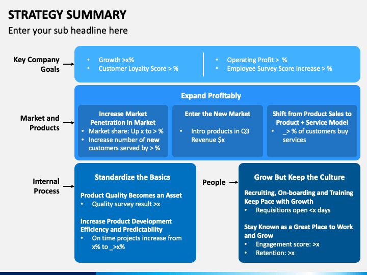Strategy Summary PPT Slide 1