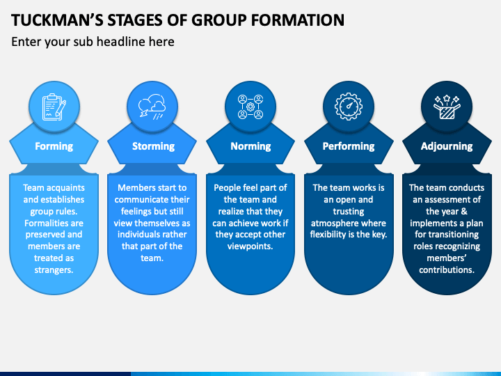 Tuckman's Stages of Group Formation PPT Slide 1