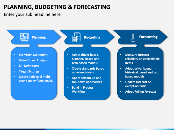 Planning, Budgeting and Forecasting PPT Slide 1