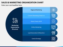 Sales and Marketing Organization Chart PPT Slide 2