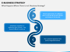 eBusiness Strategy PPT Slide 5