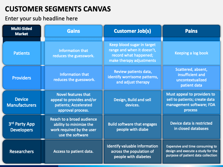 Customer Segments Canvas PPT Slide 1