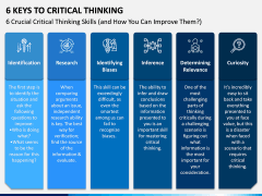 6 Keys to Critical Thinking PPT Slide 3