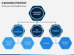 eBusiness Strategy PPT Slide 2