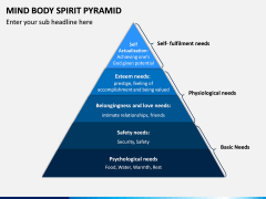 Mind Body Spirit Pyramid PPT Slide 1