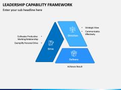 Leadership Capability Framework PPT Slide 4
