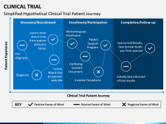 Clinical Trial PPT Slide 8