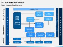 Integrated Planning PPT Slide 10