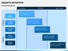Growth Initiatives PPT Slide 1