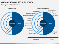 Organizational Security Policy PPT Slide 4
