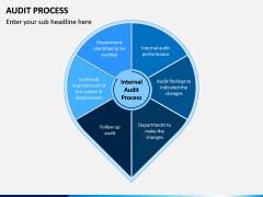 Audit Process PPT Slide 2