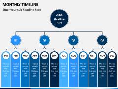 Monthly Timeline PPT Slide 4