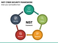 NIST Cyber Security Framework PPT Slide 4