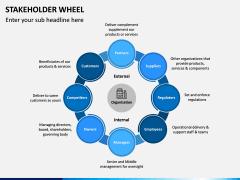 Stakeholder Wheel PPT Slide 6