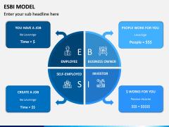 ESBI Model PPT Slide 1