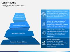 CSR Pyramid PPT Slide 3