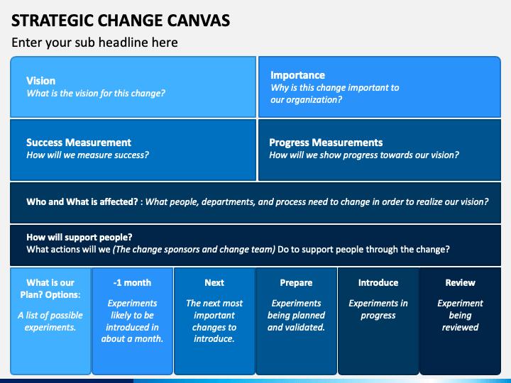 Strategic Change Canvas PPT Slide 1