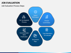 Job Evaluation PPT Slide 1