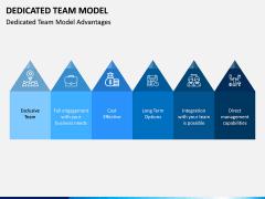 Dedicated Team Model PPT Slide 10
