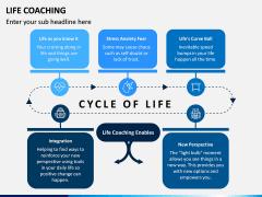Life Coaching PPT Slide 5