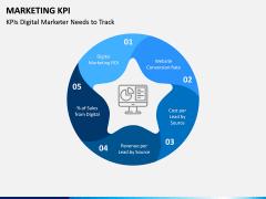 Marketing KPI PPT Slide 9