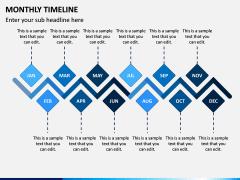 Monthly Timeline PPT Slide 10