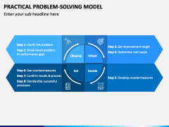 Practical Problem-Solving Model PPT Slide 1