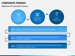 Corporate Finance PPT Slide 3