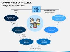 Communities of Practice PPT Slide 8