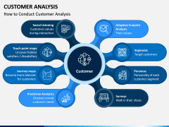 Customer Analysis PPT Slide 4