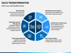 Sales Transformation PPT Slide 9