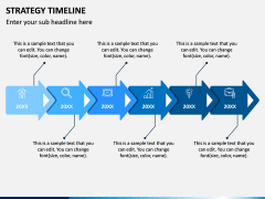 Strategy Timeline PPT Slide 5