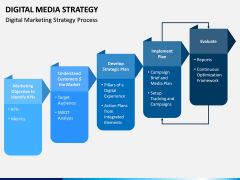 Digital Media Strategy PPT Slide 4