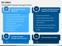 ISO 20022 PPT Slide 10