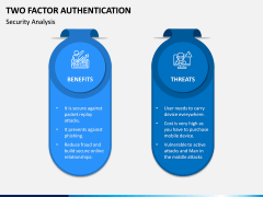 Two Factor Authentication PPT Slide 5