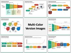 innovation Pipeline Multicolor Combined