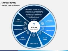 Smart Home PPT Slide 1