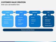 Customer Value Creation PPT Slide 9