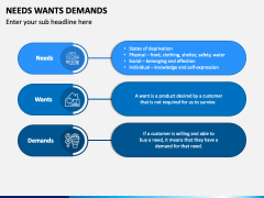 Needs Wants Demands PPT Slide 1