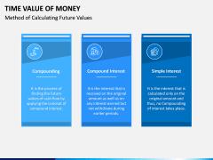 Time Value of Money PPT Slide 7