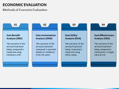 Economic Evaluation PPT Slide 5