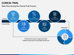 Clinical Trial PPT Slide 11