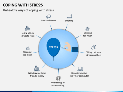 Coping With Stress PPT Slide 3