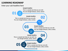 Learning Roadmap PPT Slide 7