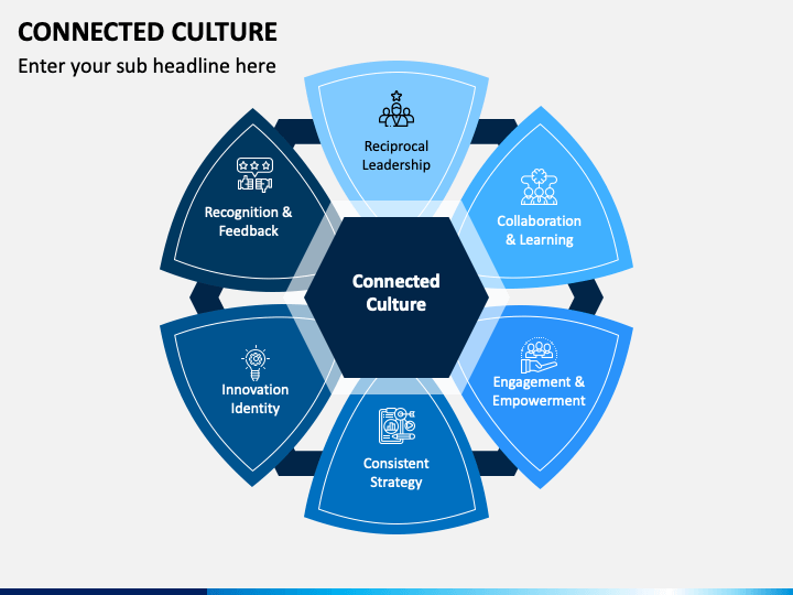 Connected Culture PPT Slide 1