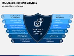 Managed Endpoint Services PPT Slide 1