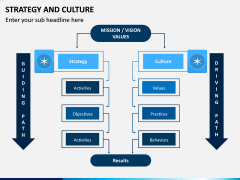 Strategy and Culture PPT Slide 4