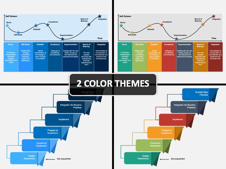 Stages of Change Model PPT Cover Slide