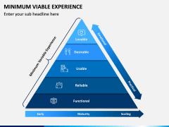 Minimum Viable Experience PPT Slide 2