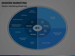 Modern Marketing Animated Presentation - SketchBubble